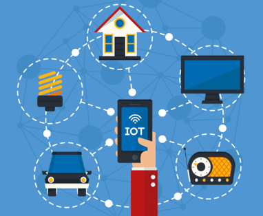 IoT is a Strategic Initiative - It's time to Rethink Business Models and Cut Waste to Sustain in a New Era