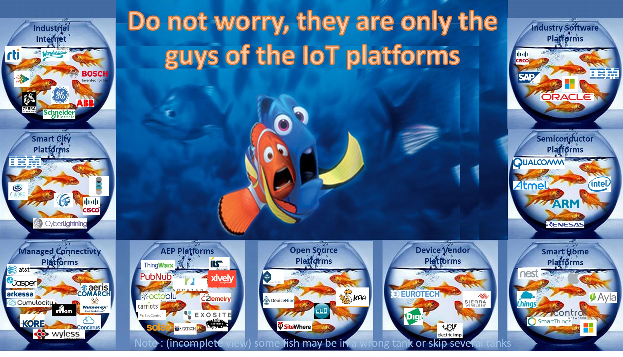 The IoT Platform Jigsaw (Part 1/4)