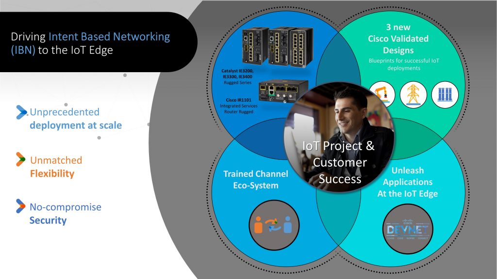Driving Intent Based Networking to the IoT Edge