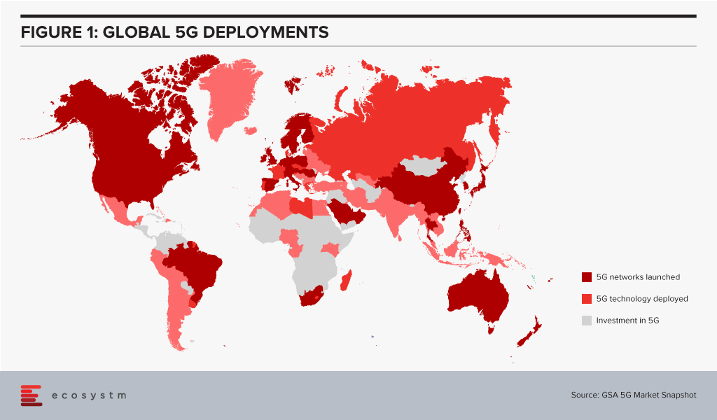 Global 5G Deployments